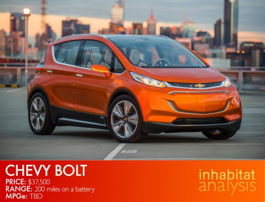 2015 Chevrolet Bolt EV Concept all electric vehicle