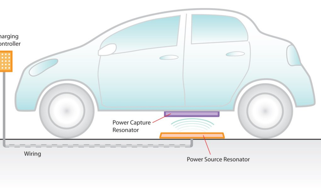 The Uk Is Rolling Out Electric Highways That Wirelessly Charge Evs