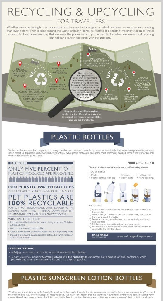 reader submitted content, upcycling, recycling, infographic, Swissotel, environmentally friendly travel, plastic bottles, recycle plastic bottles, upcycle ideas,