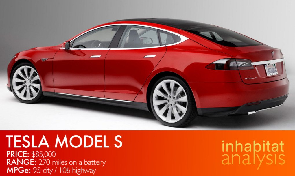 Cool Electric Cars 2015