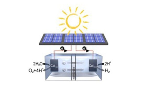 monash university, artificial leaf, artificial photosynthesis, doug macfarlane, electrochemical water splitting, clean energy, renewable energy, carbon emissions, ghg emissions, zero emissions, clean solar power, efficient solar power, most efficient solar fuel, most efficient hydrogen fuel