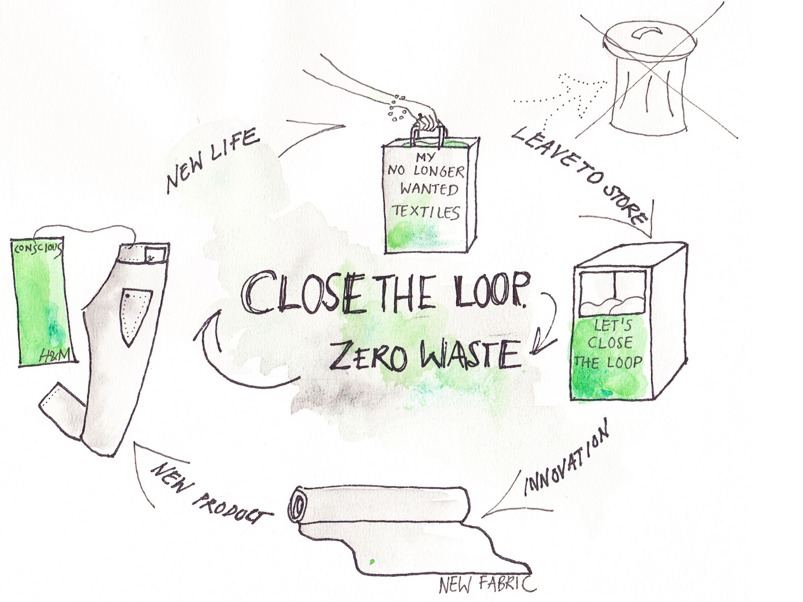 Textile recycling inhabitat green design innovation How to design clothes for manufacturing