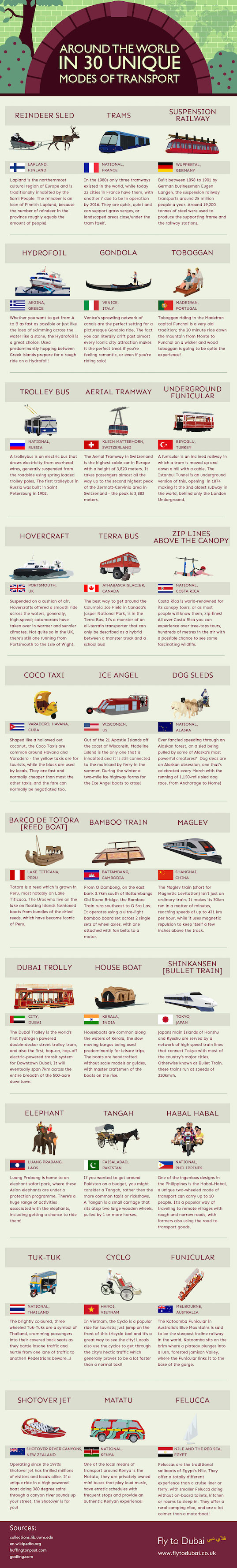 Fly to Dubai, infographic, bicycles, reindeer sled, modes of transport, transportation, reader submitted content