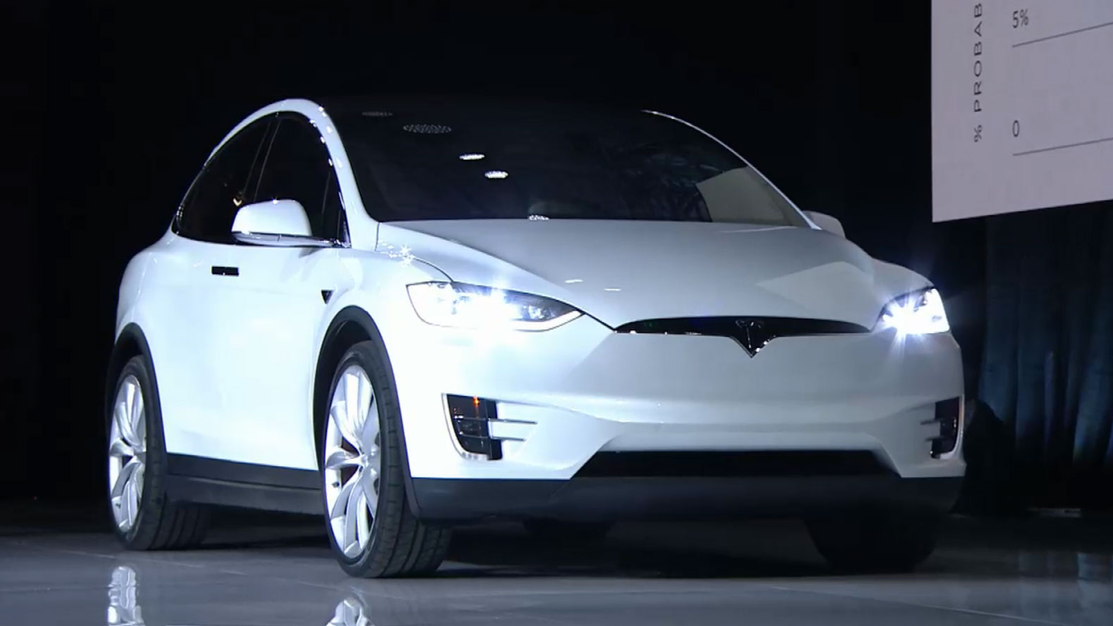 Tesla Unveils The Model X The World S Longest Range Electric Suv