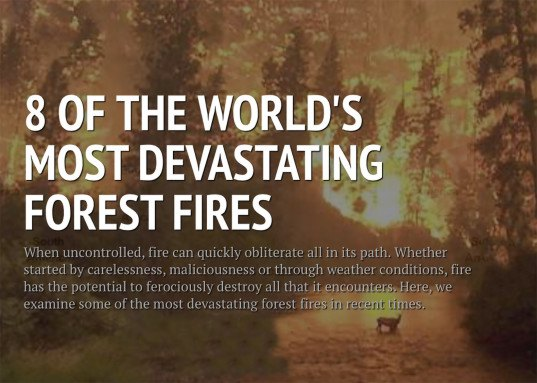 forest fires, wildfires, California, California wildfire, reader submission, Jarrimbar, maps, interactive maps, fires, preventing fires, fire awareness
