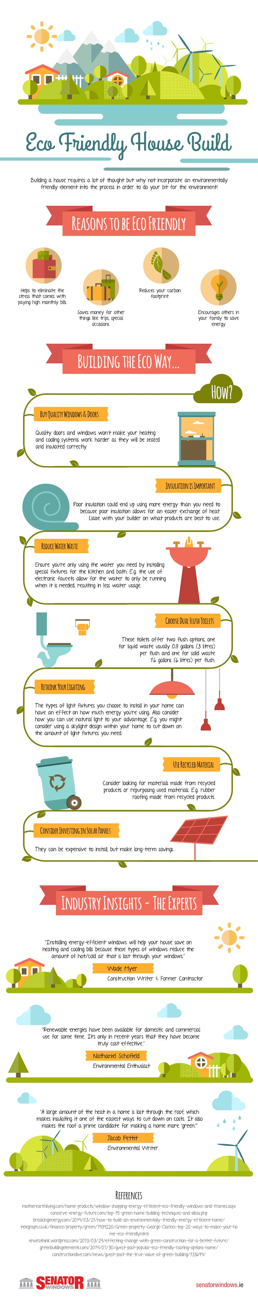 Building An Eco Friendly Home infographic: helpful tips on making an eco-friendly home