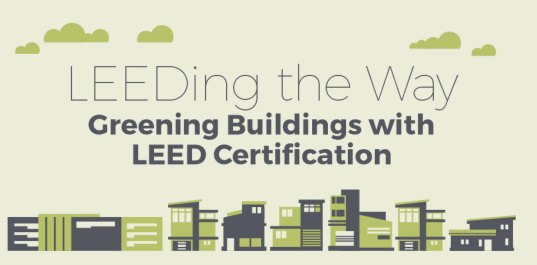 LEED, LEED certification, LEED buildings, LEED US, LEED Europe, LEED platinum, LEED facts, how to get LEED certification, LEED building, green building, green consruction, sustainable building, sustainable architecture