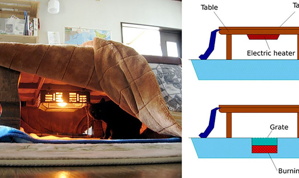 Elegant Slay Winter With A Heated Kotatsu Table Bed From Japan | Inhabitat   Green  Design, Innovation, Architecture, Green Building