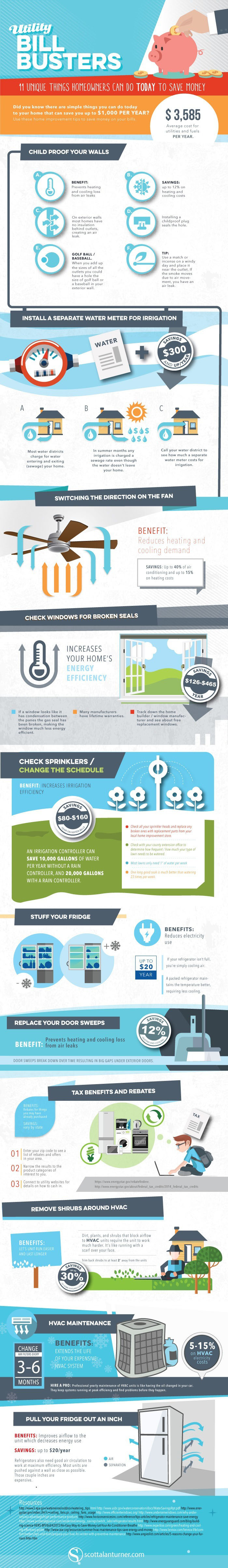 utility bill, reduce utility bill, reduce energy use, saving energy, save power, reduce power use, saving energy, infographic, tips to save energy, conservation, reducing energy use, reader submission