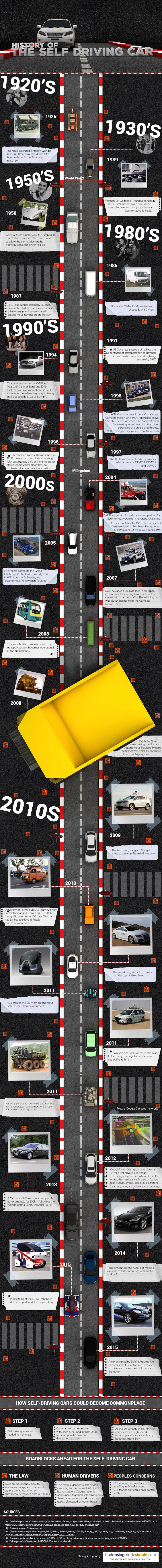 self-driving cars, self-driving cars history, autonomous cars, autonomous cars history, Google self driving car, Tesla self driving car, infographic, self driving car infographic, reader submitted content, Car leasing made simple