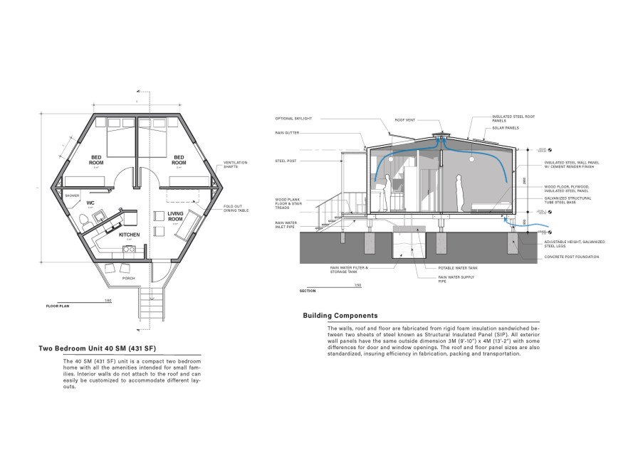 Hex House, Hex House by Architects for Society, Architects for Society, humanitarian design, emergency shelter, humanitarian shelter, disaster shelter, disaster housing, humanitarian architecture, design for good, reader submission