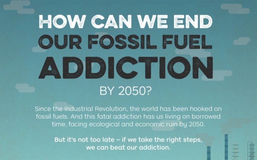 INFOGRAPHIC  Ending our fossil fuel addiction by 2050 008028f15e