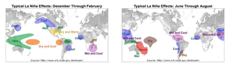 El Nino, La Nina, weather patterns