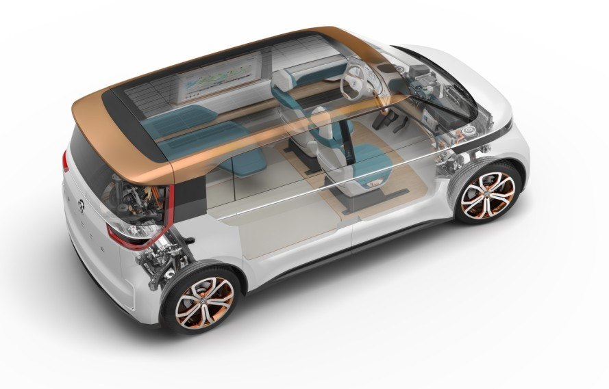 vw, vw budd-e concept, budd-e concept, vw electric car, vw electric van, electric car, MEB, electric motor, CES, lithium-ion battery, volkswagen, vw microbus, microbus, green car, green transportation