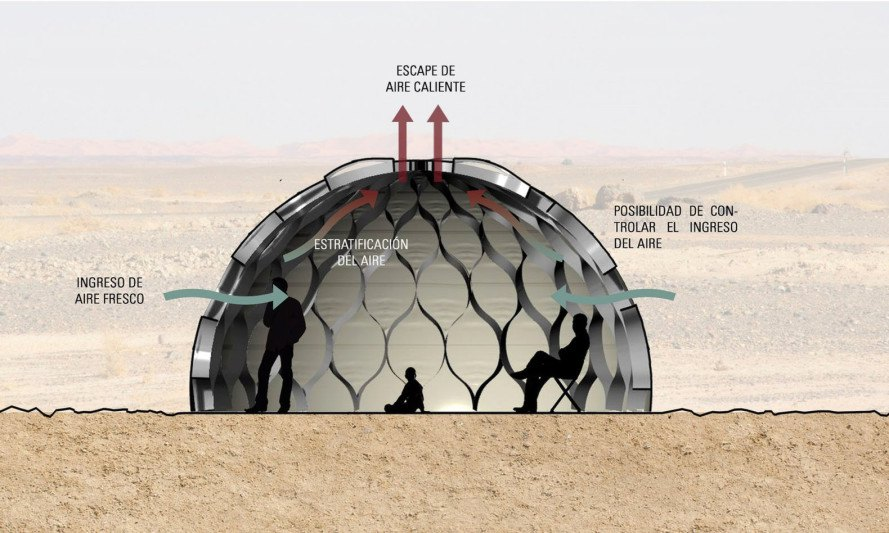 emergency shelters, temporary housing, pop-up structures, Pontifical Catholic University of Peru, earthquake-resistant design, global warming, La Matriz emergency shelters, green architecture
