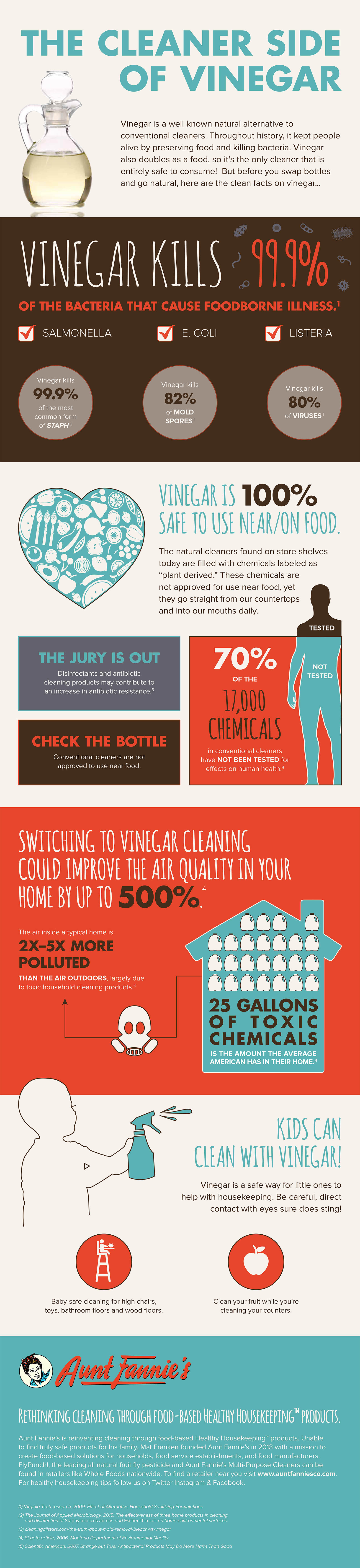 INFOGRAPHIC Why You Should Ditch The Cleaning Chemicals For Safe - Natural cleaning products for bathroom