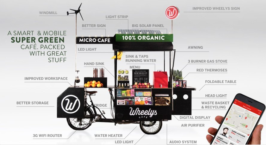 micro cafe, bike cafe, wheelys, food carts, coffee, bicycles, small businesses, crowdfunding, wheelys bike cafe, Wheelys 4 Green Warrior, wind power, solar power, sustainable food