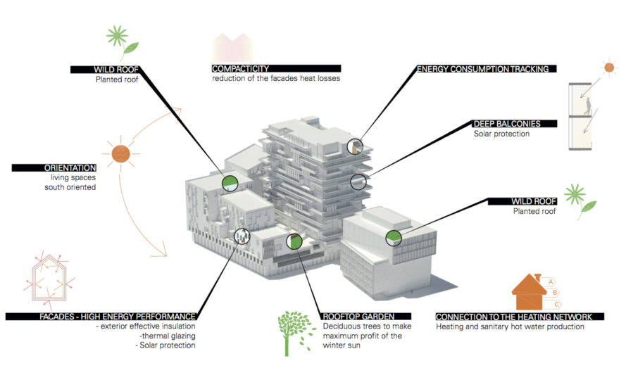 Hyperion By Jean Paul Viguier Et Associés « Inhabitat U2013 Green Design,  Innovation, Architecture, Green Building