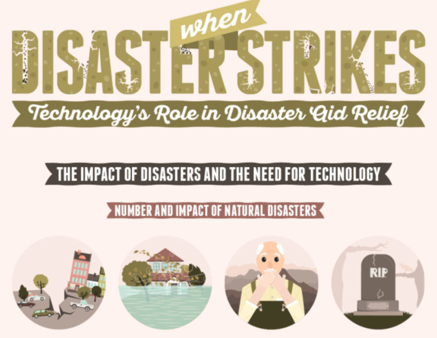 disaster relief, disaster drones, disaster efforts, infographic, disaster planning, earthquake relief, earthquake prevention, disaster prevention, hurricane relief