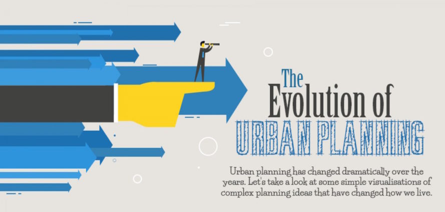 urban planning, Cantrell & Crowley Architects & Interior Designers, urban planning infographic, infographic, Andres Duany, New Urbanism, Kon von der Schulenburg, reader submitted content,