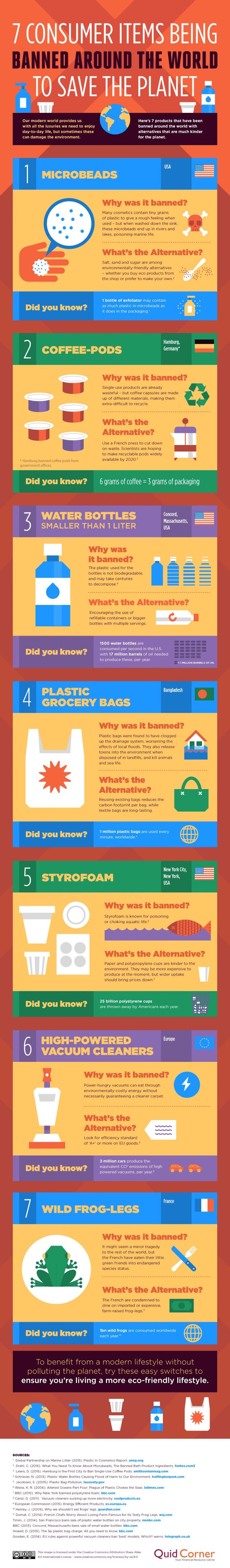 Quid Corner, infographic, reader submitted content, microbeads, plastic bags, plastic bag ban, products banned to save the environment, products banned to save the planet
