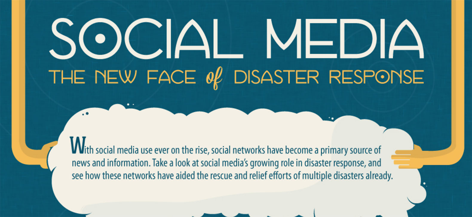 INFOGRAPHIC: How social media can save lives in a disaster