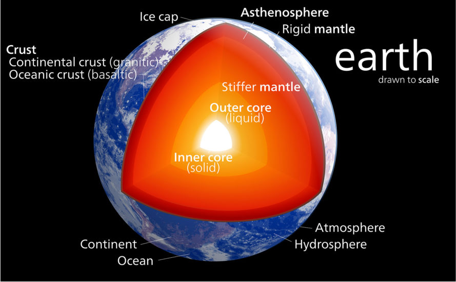 earth, mantle, geology, molten rock, lava, geothermal activity, cambridge