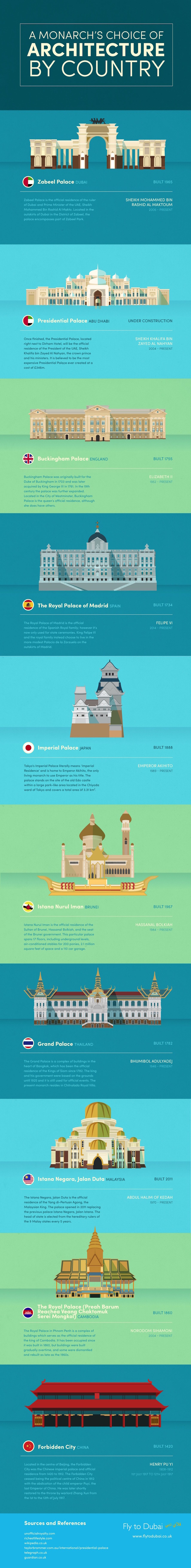 monarch, monarch architecture, kingdom architecture, Fly to Dubai, infographic, reader submitted content