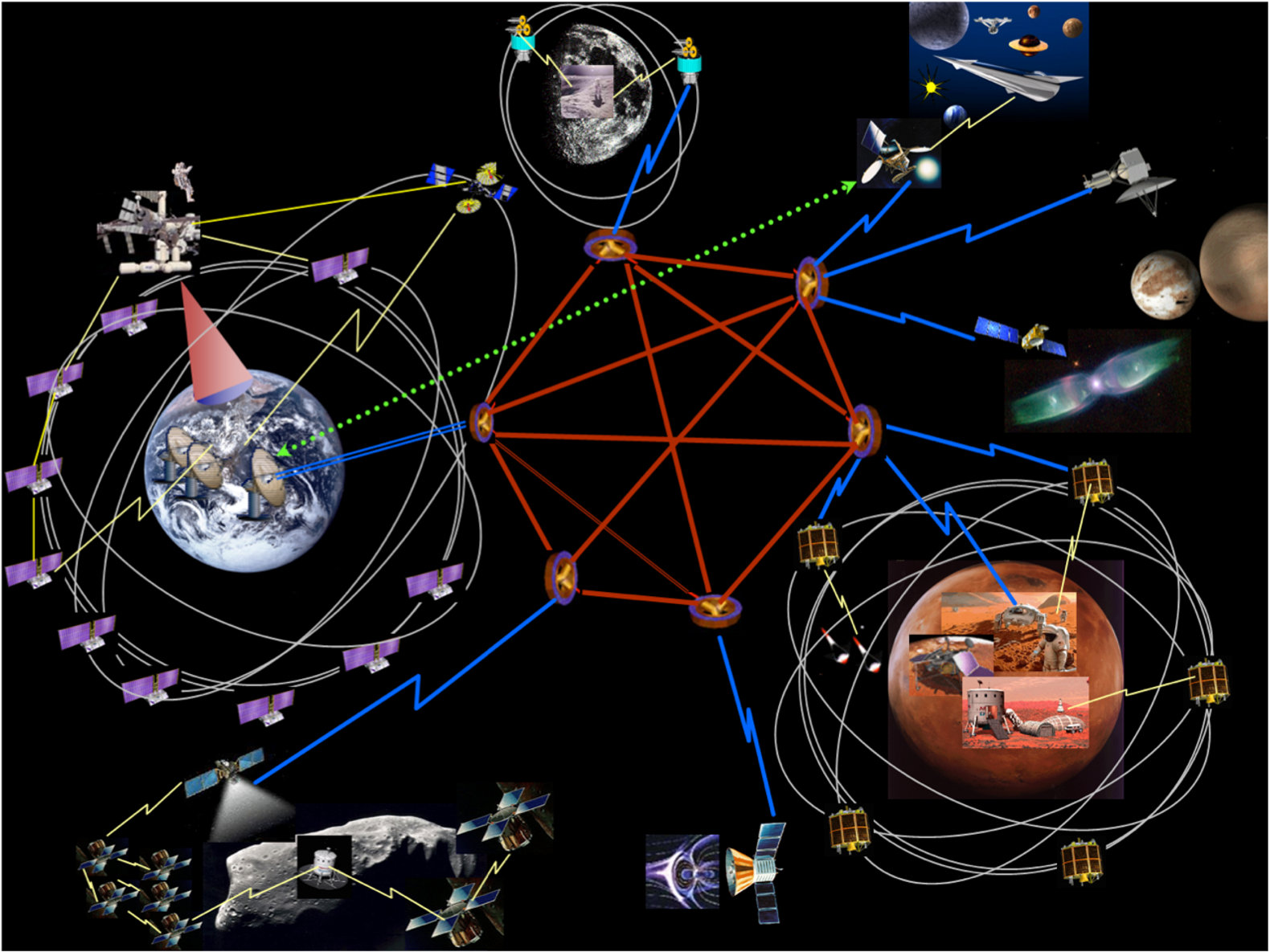 New NASA tech could provide the entire solar system with internet