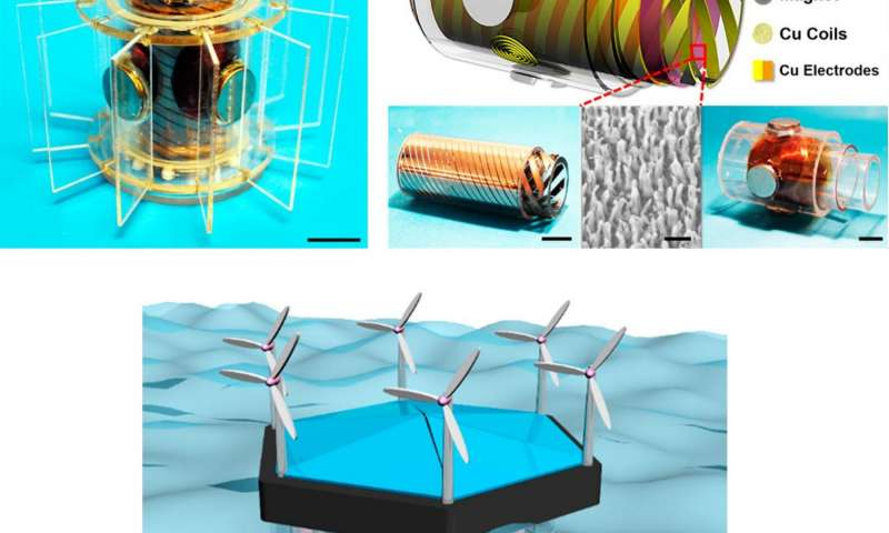 ocean power, wave power, wave energy, blue energy, Zhong Lin Wang, georgia institute of technology, electromagnetic generator, triboelectric nanogenerator