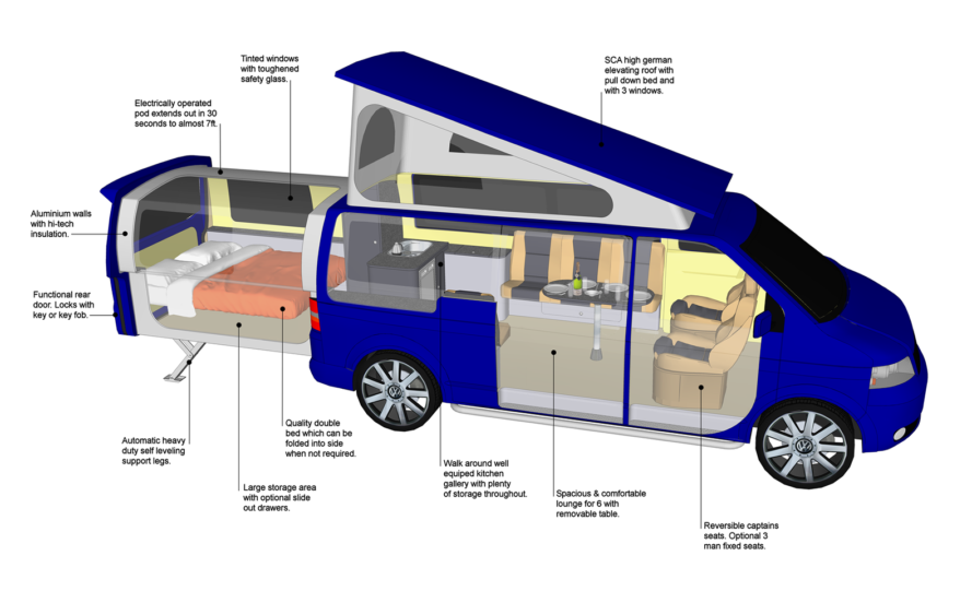 Brilliant Doubleback Camper Van Extends 6 5 Feet With The Press Of A Caraccident5 Cool Chair Designs And Ideas Caraccident5Info