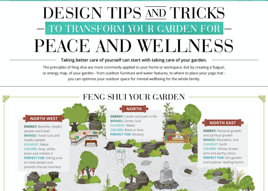 Feng shui landscape design beatiful landscape for Feng shui garden layout