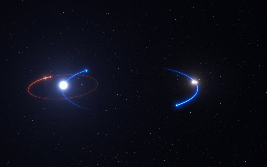 Planet, planets, exoplanet, exoplanets, European Southern Observatory, space, space discovery, space exploration, exoplanet discovery, HD 131399Ab, three suns, triple-star system, multi-star system, stars, orbits, orbit, orbit paths
