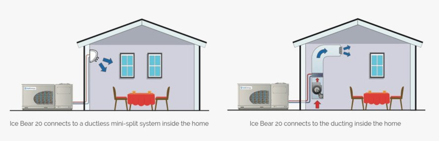 ice energy, ice bears, ice battery, hvac, energy efficient air conditioning, air conditioning, residential hvac, commercial hvac