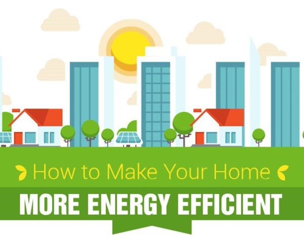 infographic, energy efficiency, energy efficient home, Senator Windows, reader submitted content