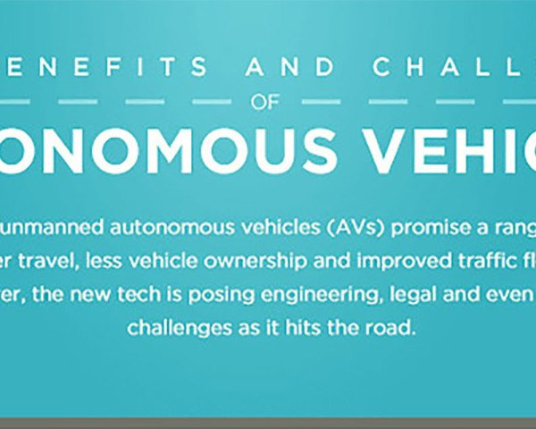 autonomous vehicles, autonomous cars, autonomous Tesla, autonomous Google, self driving cars, self driving vehicles, infographic, Ohio University, reader submission