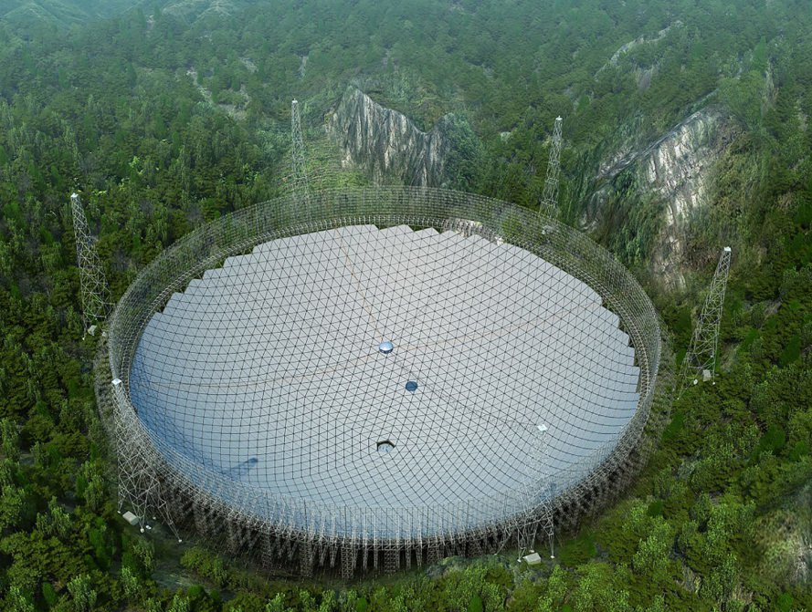China, Five-hundred-meter Aperture Spherical Telescope, FAST, FAST telescope, telescope, single-dish telescope, radio telescope, space, space exploration, science, extraterrestrial life, aliens