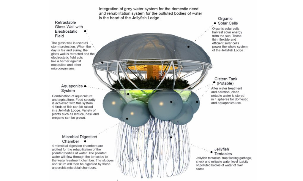 floating jellyfish lodge treats polluted water purifies. Black Bedroom Furniture Sets. Home Design Ideas