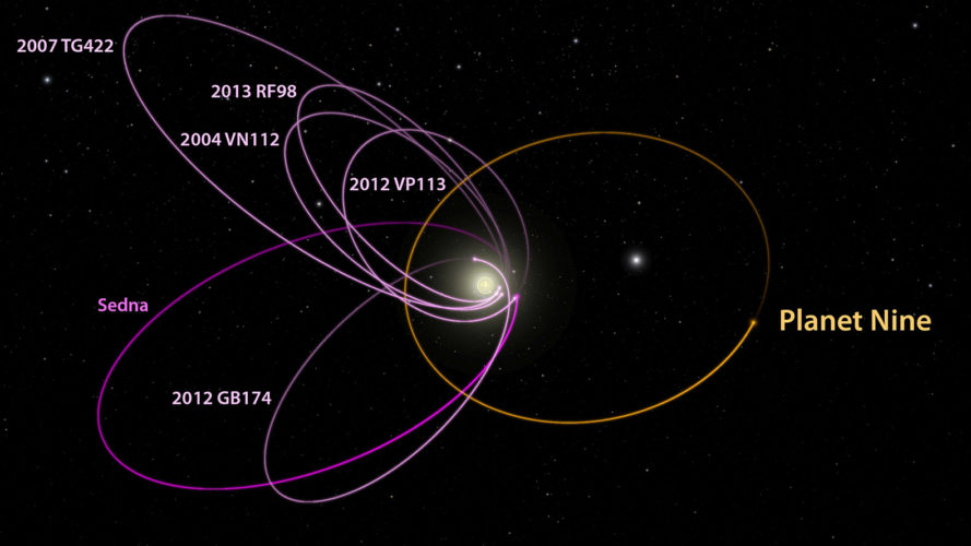 planet nine, solar system, caltech, sun, space, outer space, planet x, ninth planet, scientific discoveries, new planet, new planet discoveries