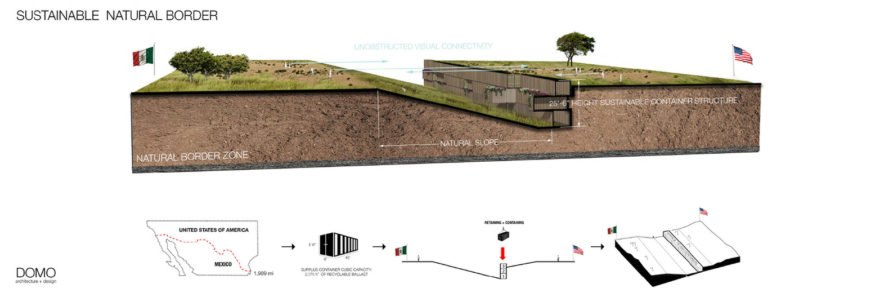 DOMO Architecture + Design, Sustainable Natural Border, Sustainable Natural Border by DOMO Architecture + Design, border, border wall, border wall design, border design, alternative border design, wall, United States, Mexico, US-Mexico border, United States Mexico border, Mexico border, Donald Trump, Trump, Trump border, Trump border wall