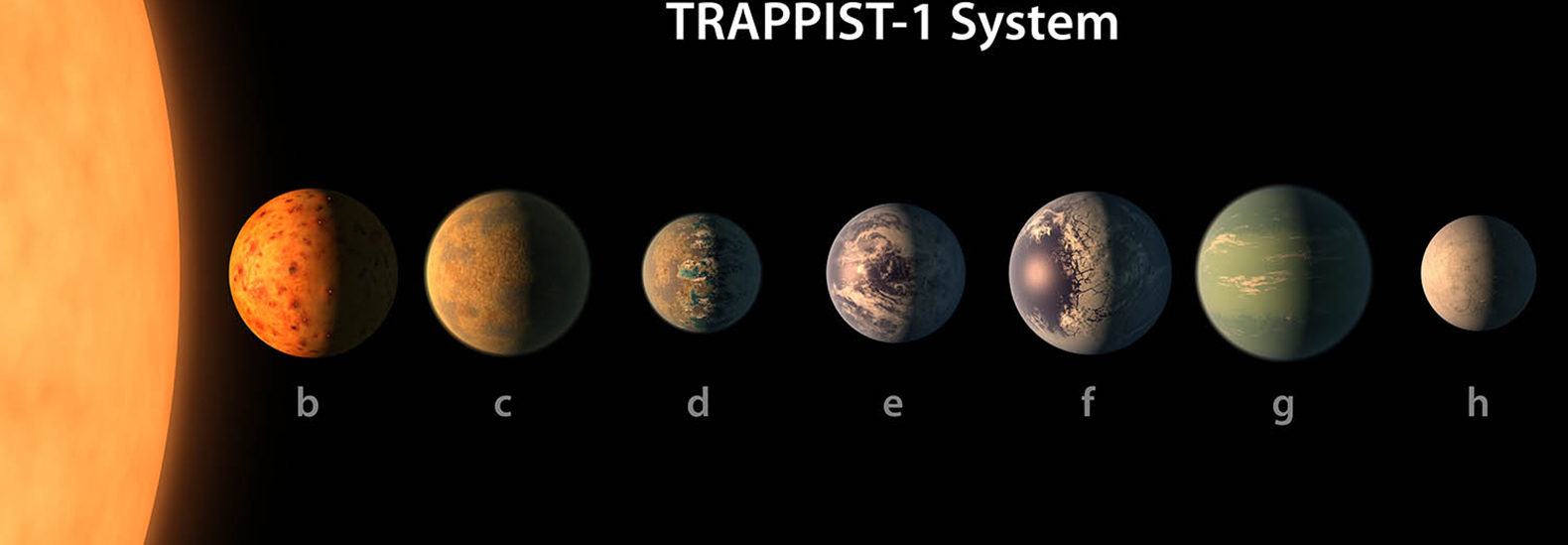NASA discovers 3 potentially-habitable planets around a ...