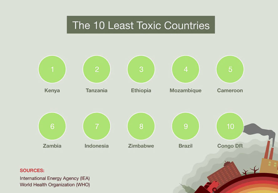The Eco Experts, map, maps, world map, world maps, toxic, toxicity, pollution, toxic country, toxic countries, environment, data, air quality, emissions, carbon emissions, carbon dioxide emissions, energy, fossil fuels, renewable energy