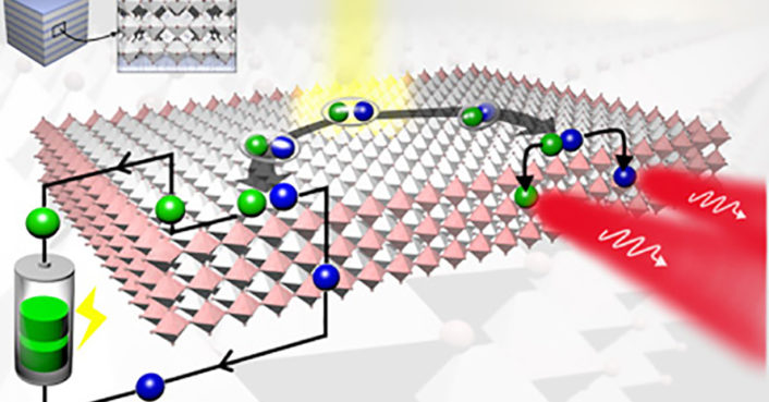New 2D perovskite cell could slash the cost of solar