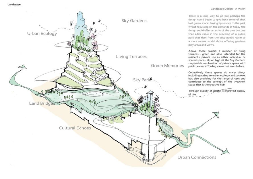 Garden Hill by Architects of Invention, Garden Hill in Birmingham, Garden Hill in Digbeth, Garden Hill proposal, cross laminated timber student housing, Hanging Gardens of Babylon inspired architecture