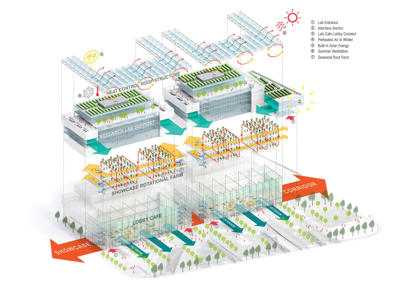 Terreform Proposes Covering NYC With Vertical Gardens & Urban Farms ...