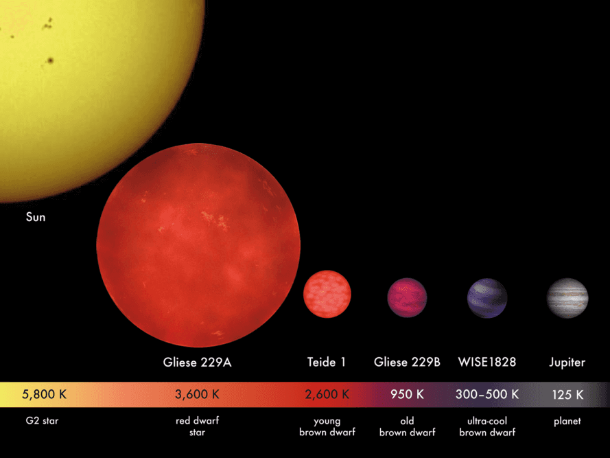 GJ 1132b, red dwarf, exoplanets, exoplanet discovery, new planet, astronomy, earth-like planet