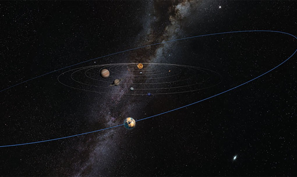 New Research Shows There May Be 10 Planets In Our Solar