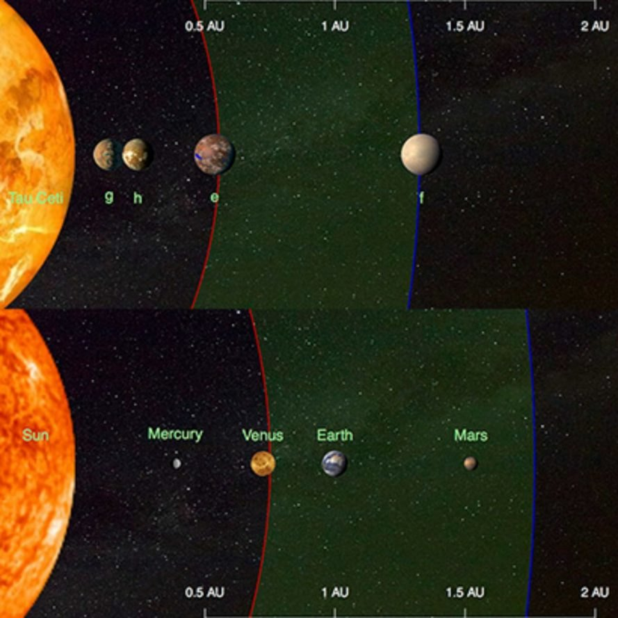 Tau Ceti, Earth-sized planets, space travel, Earth, solar system, alien planets, super earth
