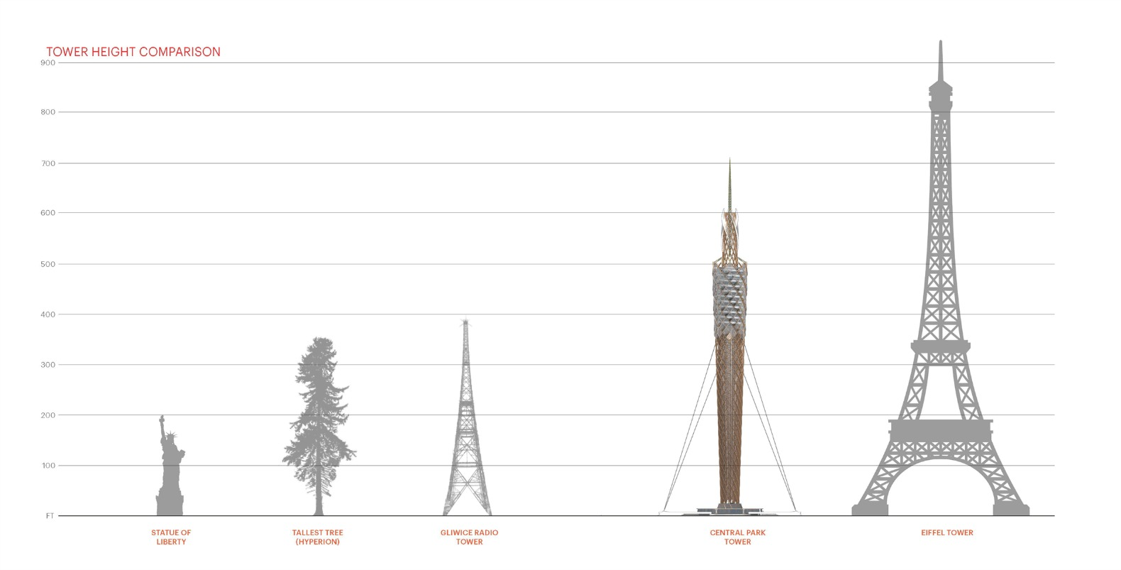Soaring timber tower could clean up contaminated water in