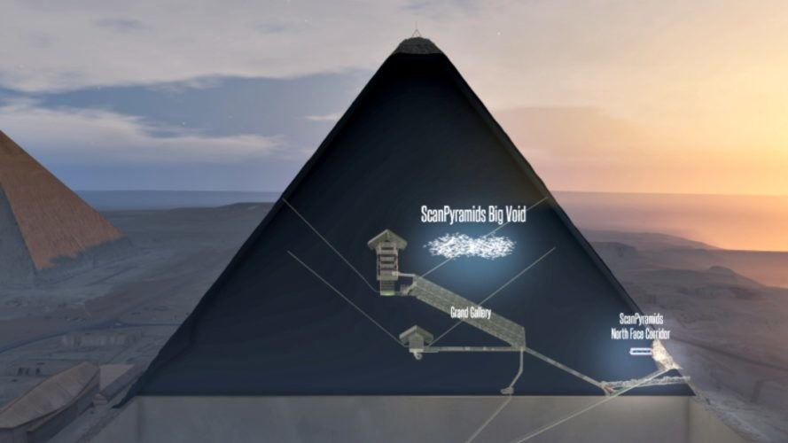 Great Pyramid of Giza, Egypt, Africa, Science, Hidden Chambers, Cosmic Rays, Muon Particles, HIP Institute in Paris,